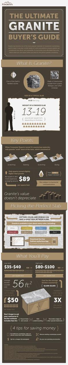 ultimate granite buying guide