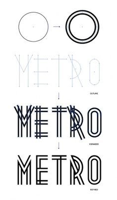 Metropolis 1920 on Typography Served #typeface #typography