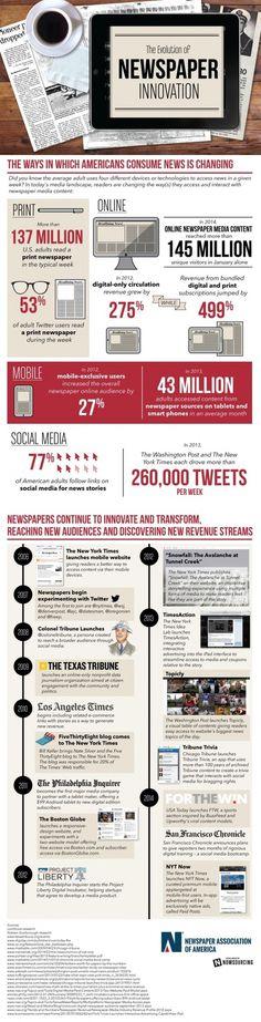 newspaper-innovation-ig #newspapers #digital #innovations