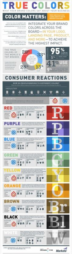 True Colors: What Brand Colors Say About A Business #brand #says #infographic #color