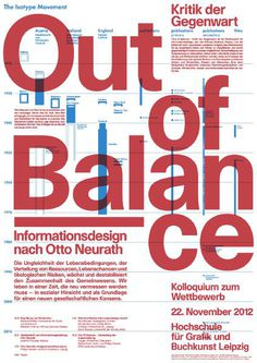 Out of Balance – Critique of the Present: Colloquium