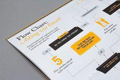 Editorial Design Inspiration: 99U Quarterly Mag No.4 #flow #design #chart #spread #editorial #magazine