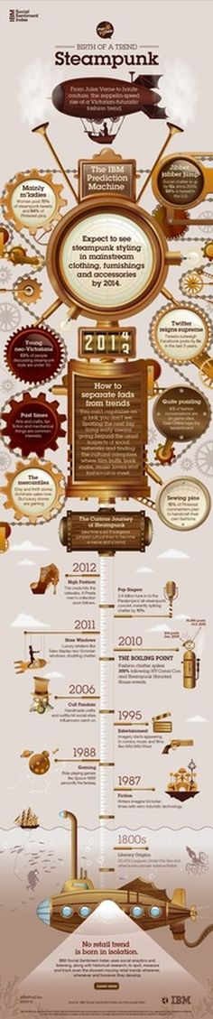 IBM - Ogilvy & Mather - Steampunk #infographic #design #steampunk #advertising #ibm #ogilvy