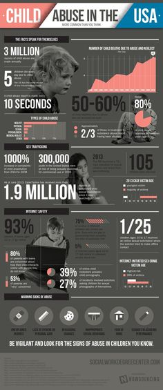 Child Abuse in the USA #child #abuse #usa #signs #sexual #violence #warning #neglect #sex trafficking #internet safety