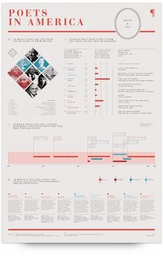 UW Design Show 2011 | Ryan Diaz #infographics