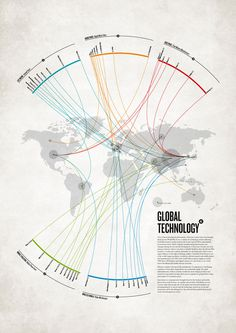 Digital Nostalgia on Behance #infographics