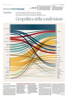 Corriere della Sera - La Lettura - New Languages #1 | Flickr - Photo Sharing!
