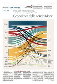 Corriere della Sera - La Lettura - New Languages #1 | Flickr - Photo Sharing!