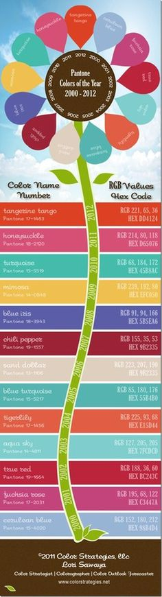 Pantone Color of the Year 2000 – 2012 [Infographic] #infographic