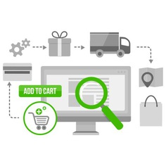 Custom eCommerce Development, Custom eCommerce Website Design