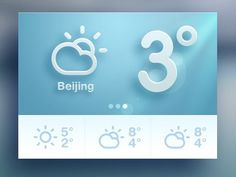Weather #ret