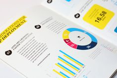 MagnaGlobal Media Economy Report Vol.2 by Martin Oberhäuser #infographic #editorial