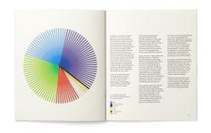 Quinta-feira: Direção de Arte & Design Gráfico. #graph #brochure
