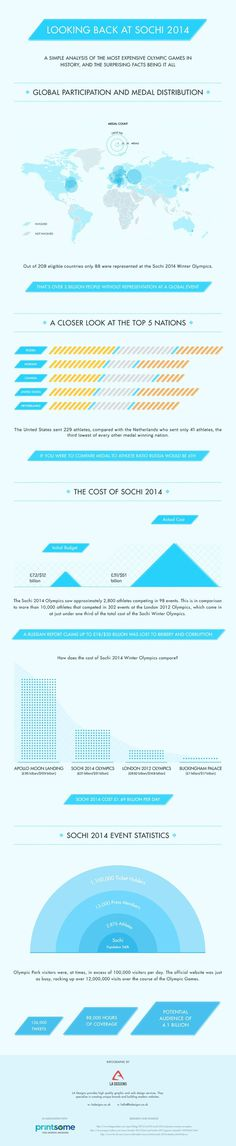 Sochi 2014 Infographic: Breaking Down the Biggest Olympics #infographic #design #graphic #sochi #olympics