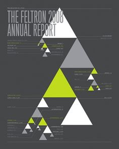Nicholas Felton | Feltron.com #infographic #design #graphic