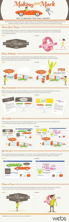 SMB Branding Infographic #business #infographic #small #branding