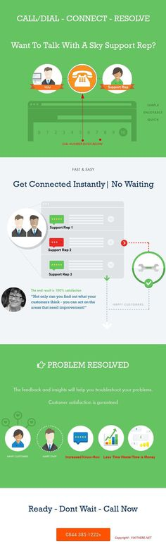 Infographics(ology)