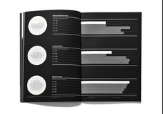 Celtic Annual Report #editorial #book