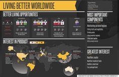 Infographic #infographi #infographics #global #health