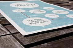 Typcut: Are You Happy? : H/34 : Creative Work, By Alex Koplin #happy #koplin #you #h34 #alex #are #poster