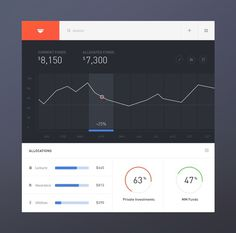 Full pixels #dashboard