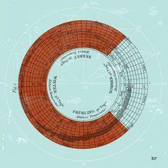 ALPHABATTLE – C — LetterCult #map #texture #calendar #info #ryan frease