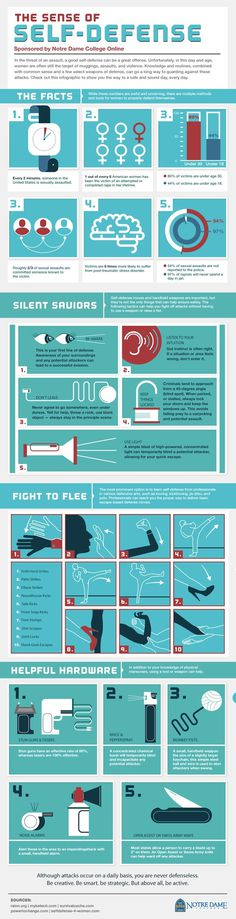 The Sense of Self Defense Infographic #infographics