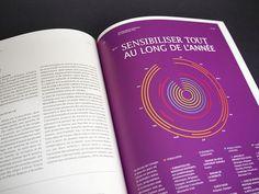 Grow, Blossom, Widen - Altran - Rapport RSE 2012