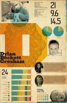 All sizes | Dylan Poster 2 | Flickr - Photo Sharing! #gresham #aaron #design #graphic #typography
