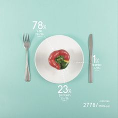 Designer charts his diet with beautiful data visualisations | Design | Creative Bloq #info