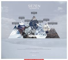mountain #mountain infographic