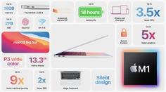 Apple design graphic