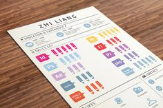 Infographics Resume on Behance #type #infographics
