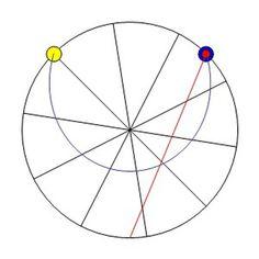 tumblr_losmajrjJT1qfg7o3o1_r2_400 #mathematics #animation #geometry #gif