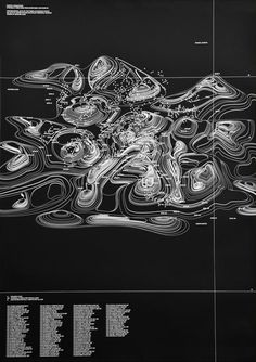 waves #poster #design #map