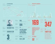 Typography based Infographic