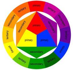 Color Palette Chart