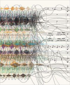 http://24.media.tumblr.com/14958102_500.jpg #music