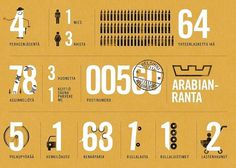 Galleria - Pingstate nro. 3 #infographics #illustration