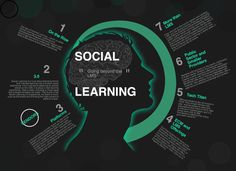 Social Learning - The impact of Web 2.0 & Myths Debunked