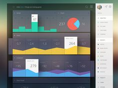 Some Analytics #design #analytics