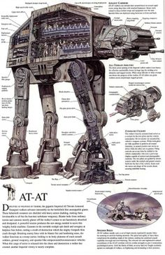 http://blastr.com/assets_c/2011/02/AT-AT-innards-2-57834.php #at #wars #illustration #star #awesomeness