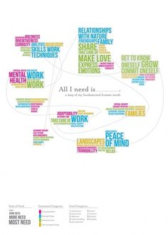 Abigael's Website #needs #infographic #map