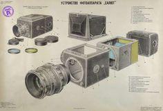 USSRPhoto.com Russian / Soviet Cameras Wiki Catalog Salyut Schematics #diagram #cameras #schematics