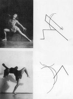 "Wassily Kandinsky, ""Tanzkurven: Zu den Tänzen der Palucca,""Das Kunstblatt, Potsdam, vol. 10, no. 3 (1926) #wassily kandinsky #art #bo"