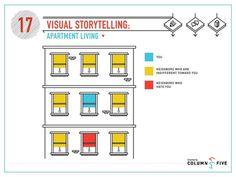 Visual Storytelling Apartment Living