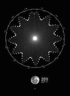 Dmtr.org 2011 / Lunar Calendar 2011 Poster