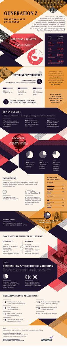 Meet Generation Z: Marketing's Next Big Audience [Infographic] #infographic #data #yellow
