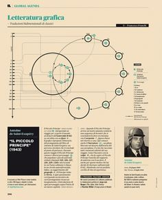 Intelligence in Lifestyle Magazine | Colorcubic #infographics #design #magazine #typography