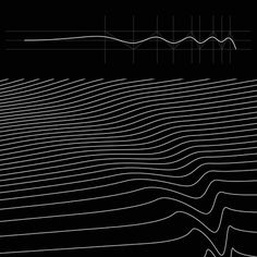 Kelvin wave, graphical section